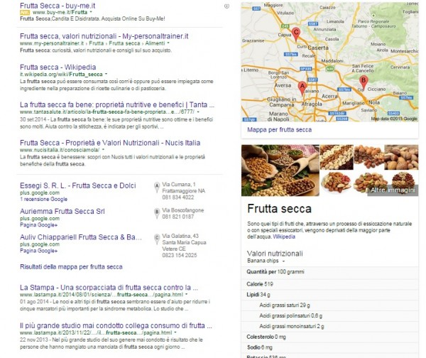 Knowledge Graph-frutta secca