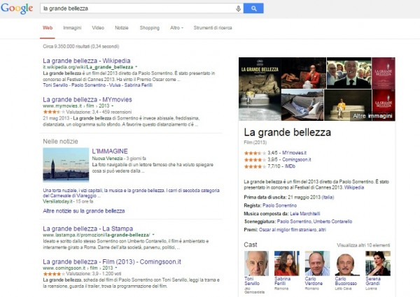 Knowledge Graph-la grande bellezza